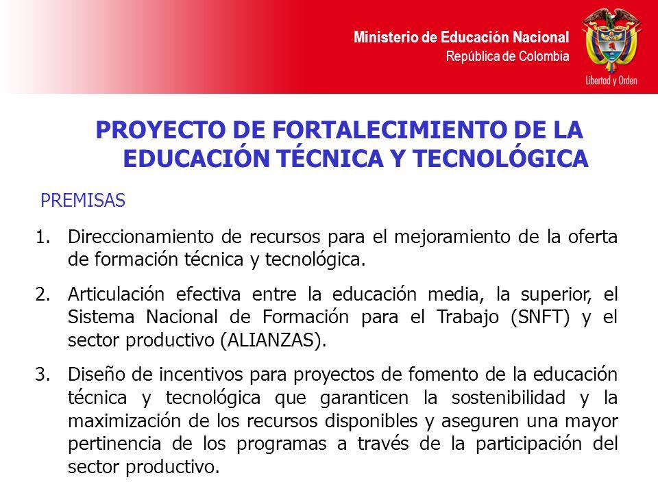 Ministerio de Educación Nacional República de Colombia PROYECTO DE FORTALECIMIENTO DE LA EDUCACIÓN TÉCNICA Y TECNOLÓGICA 1.Direccionamiento de recurso