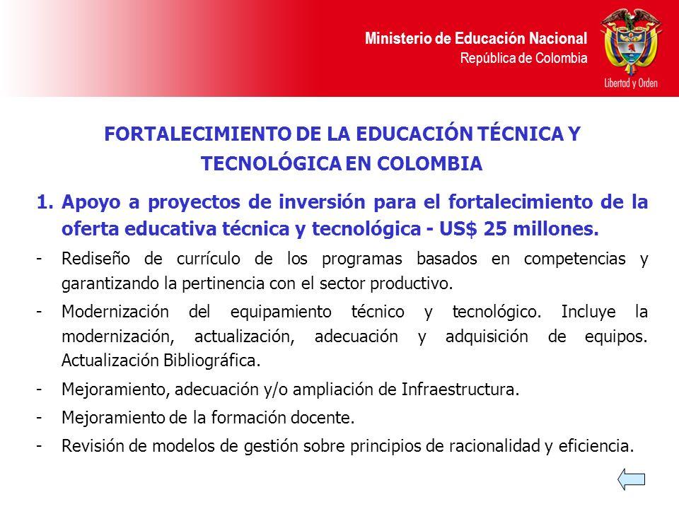 Ministerio de Educación Nacional República de Colombia 1.Apoyo a proyectos de inversión para el fortalecimiento de la oferta educativa técnica y tecno