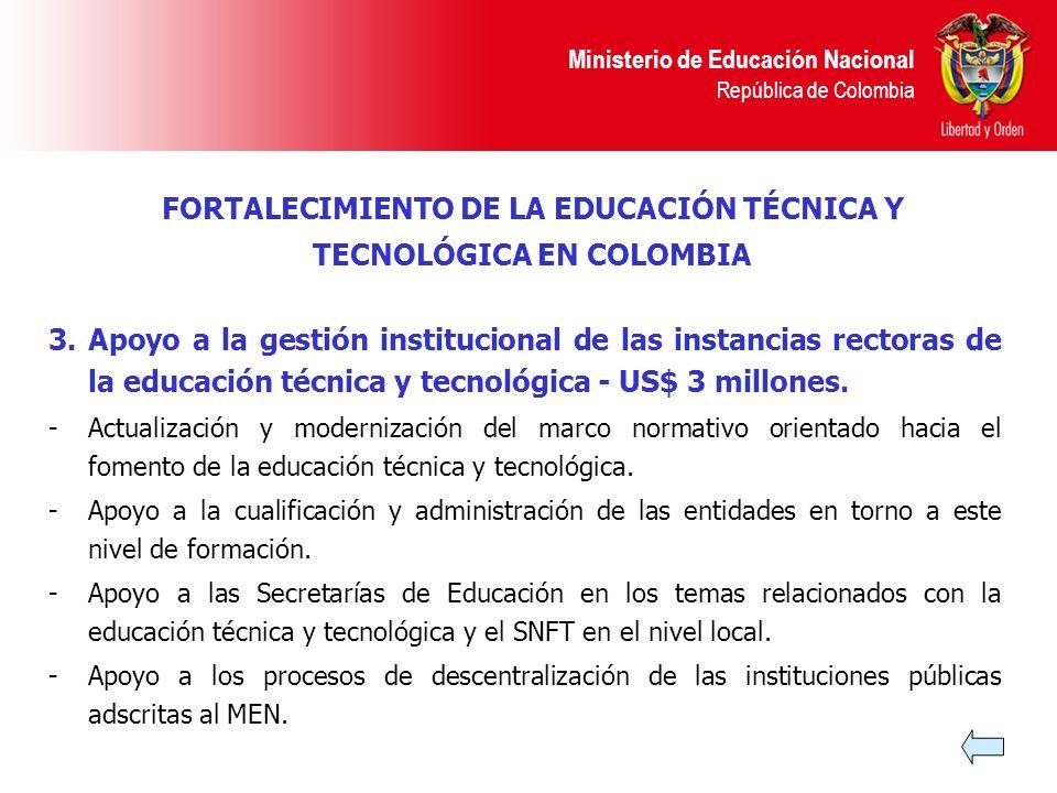 Ministerio de Educación Nacional República de Colombia 3.Apoyo a la gestión institucional de las instancias rectoras de la educación técnica y tecnoló