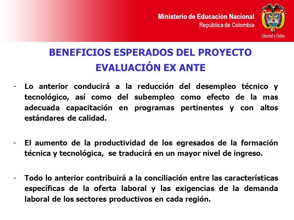 Ministerio de Educación Nacional República de Colombia -Lo anterior conducirá a la reducción del desempleo técnico y tecnológico, así como del subempl