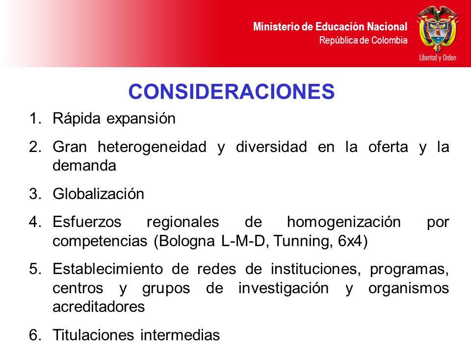 Ministerio de Educación Nacional República de Colombia CONSIDERACIONES 1.Rápida expansión 2.Gran heterogeneidad y diversidad en la oferta y la demanda