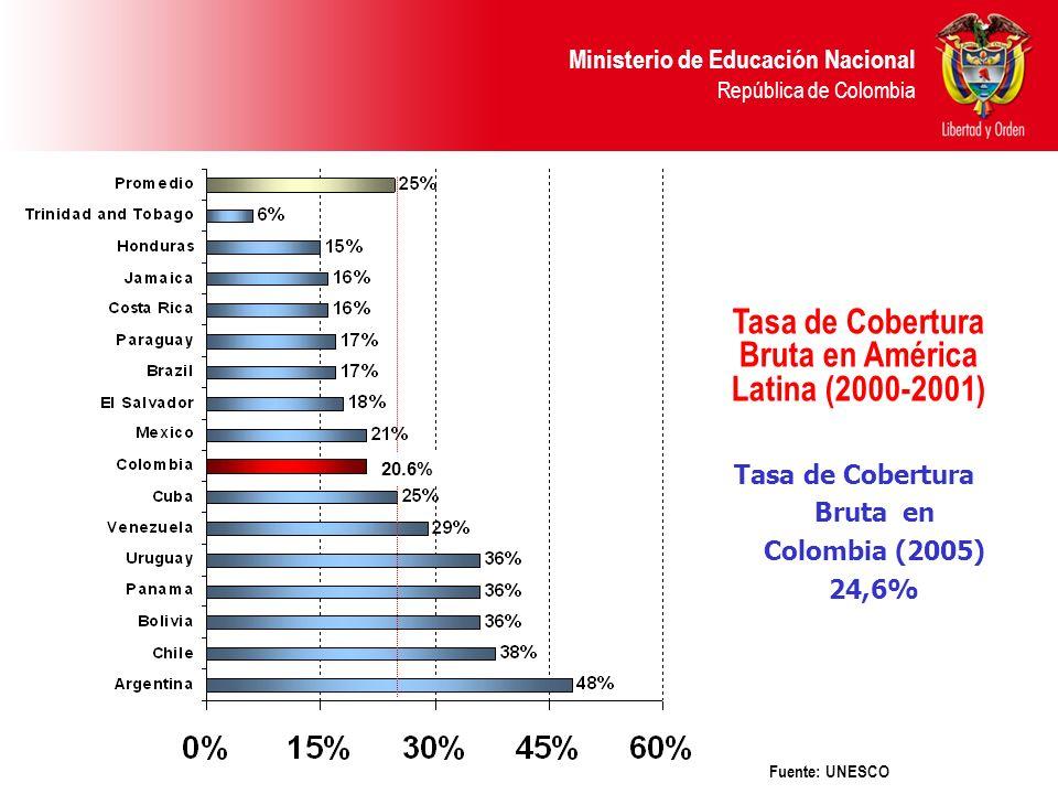 Ministerio de Educación Nacional República de Colombia Tasa de Cobertura Bruta en América Latina (2000-2001) Fuente: UNESCO 20.6% Tasa de Cobertura Br