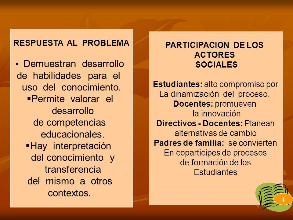 RESPUESTA AL PROBLEMA Demuestran desarrollo de habilidades para el uso del conocimiento.