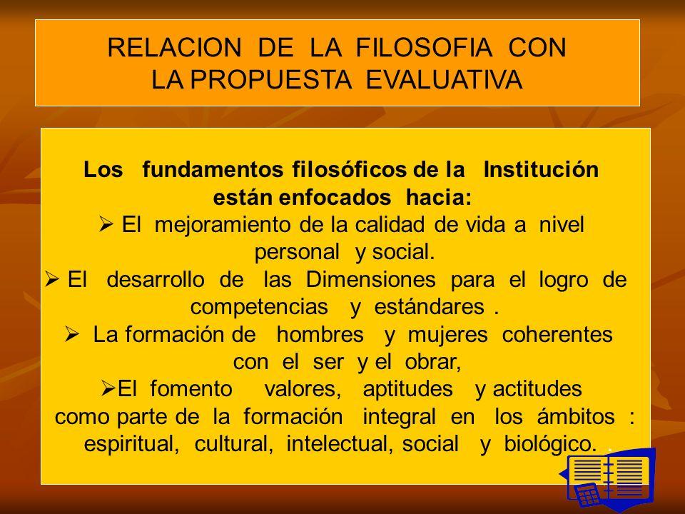 RELACION DE LA FILOSOFIA CON LA PROPUESTA EVALUATIVA Los fundamentos filosóficos de la Institución están enfocados hacia: El mejoramiento de la calidad de vida a nivel personal y social.