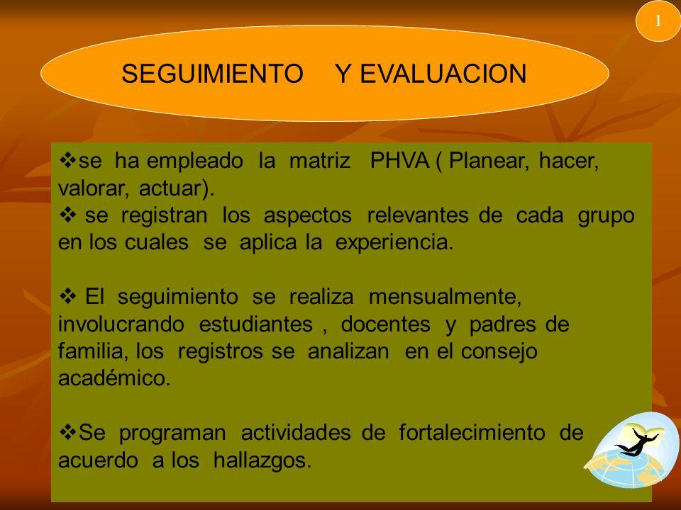 SEGUIMIENTO Y EVALUACION se ha empleado la matriz PHVA ( Planear, hacer, valorar, actuar).