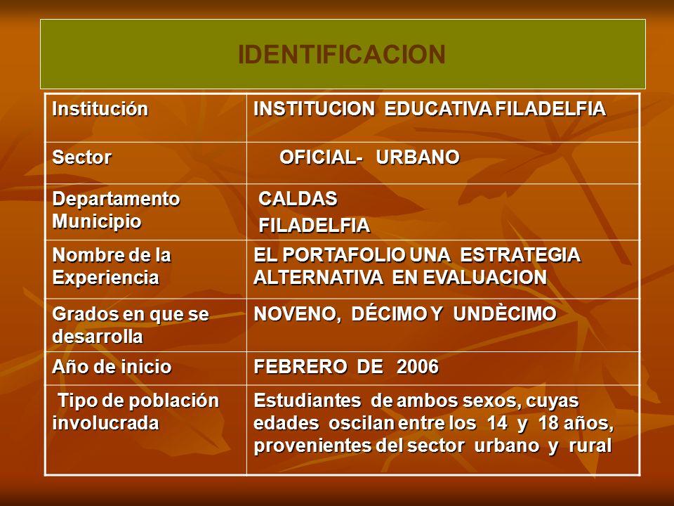 IDENTIFICACION Institución INSTITUCION EDUCATIVA FILADELFIA Sector OFICIAL- URBANO OFICIAL- URBANO Departamento Municipio CALDAS CALDAS FILADELFIA FILADELFIA Nombre de la Experiencia EL PORTAFOLIO UNA ESTRATEGIA ALTERNATIVA EN EVALUACION Grados en que se desarrolla NOVENO, DÉCIMO Y UNDÈCIMO Año de inicio FEBRERO DE 2006 Tipo de población involucrada Tipo de población involucrada Estudiantes de ambos sexos, cuyas edades oscilan entre los 14 y 18 años, provenientes del sector urbano y rural