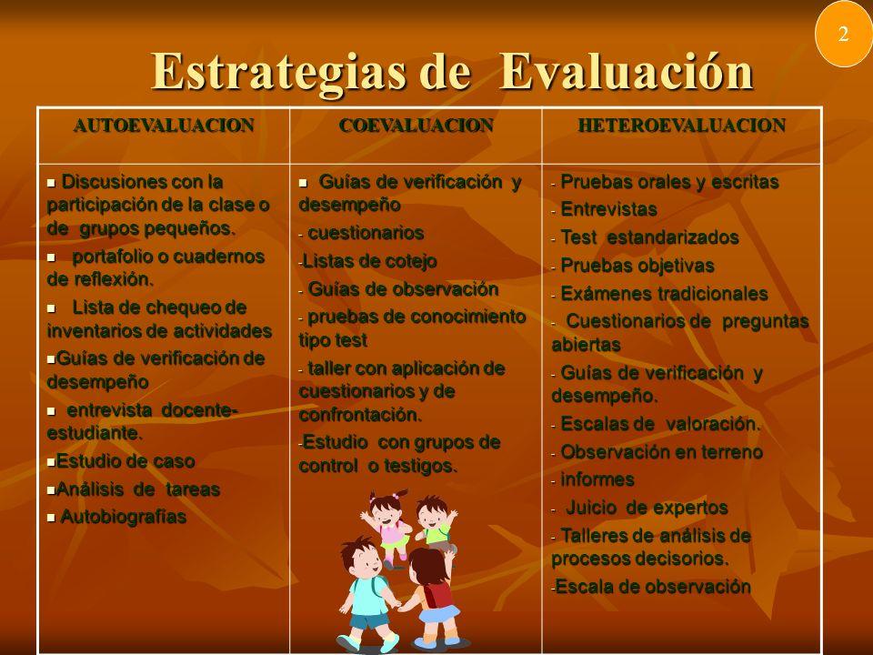 3 QUE, CÒMO Y CUANDO SE EVALUA.Se evalúan procesos, desarrollo de competencias y habilidades.