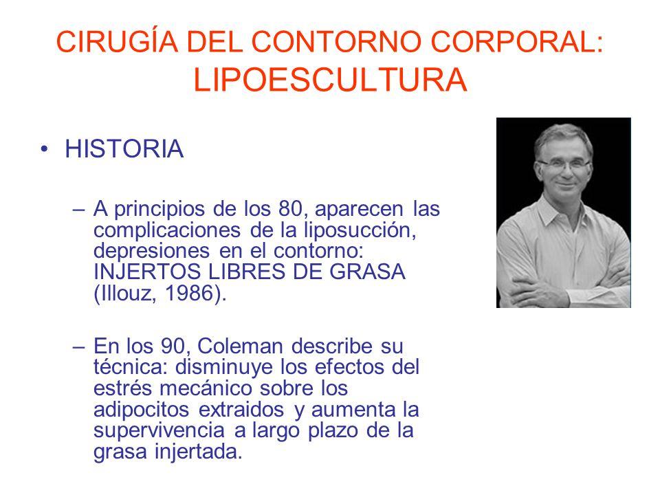 CIRUGÍA DEL CONTORNO CORPORAL: LIPOESCULTURA HISTORIA –A principios de los 80, aparecen las complicaciones de la liposucción, depresiones en el contor