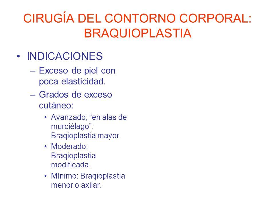 CIRUGÍA DEL CONTORNO CORPORAL: BRAQUIOPLASTIA INDICACIONES –Exceso de piel con poca elasticidad. –Grados de exceso cutáneo: Avanzado, en alas de murci