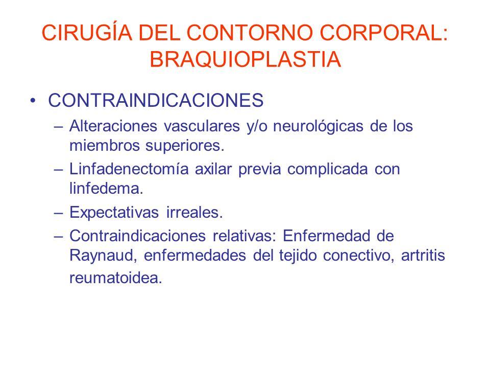 CIRUGÍA DEL CONTORNO CORPORAL: BRAQUIOPLASTIA CONTRAINDICACIONES –Alteraciones vasculares y/o neurológicas de los miembros superiores. –Linfadenectomí