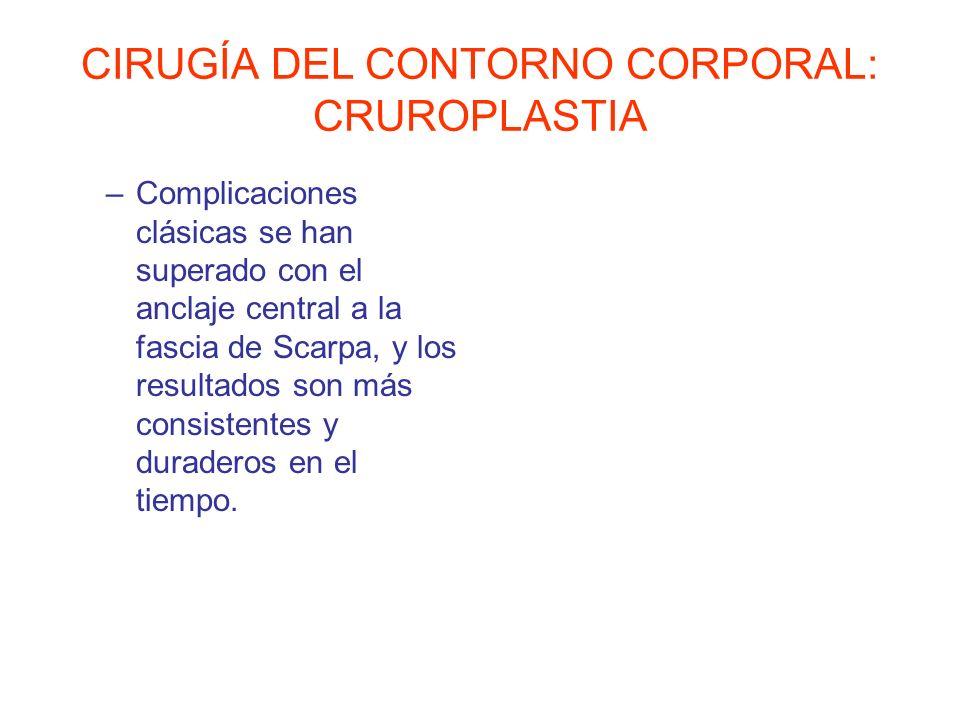CIRUGÍA DEL CONTORNO CORPORAL: CRUROPLASTIA –Complicaciones clásicas se han superado con el anclaje central a la fascia de Scarpa, y los resultados so