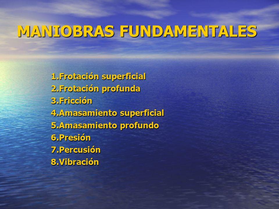 MANIOBRAS FUNDAMENTALES 1.Frotación superficial 2.Frotación profunda 3.Fricción 4.Amasamiento superficial 5.Amasamiento profundo 6.Presión7.Percusión8