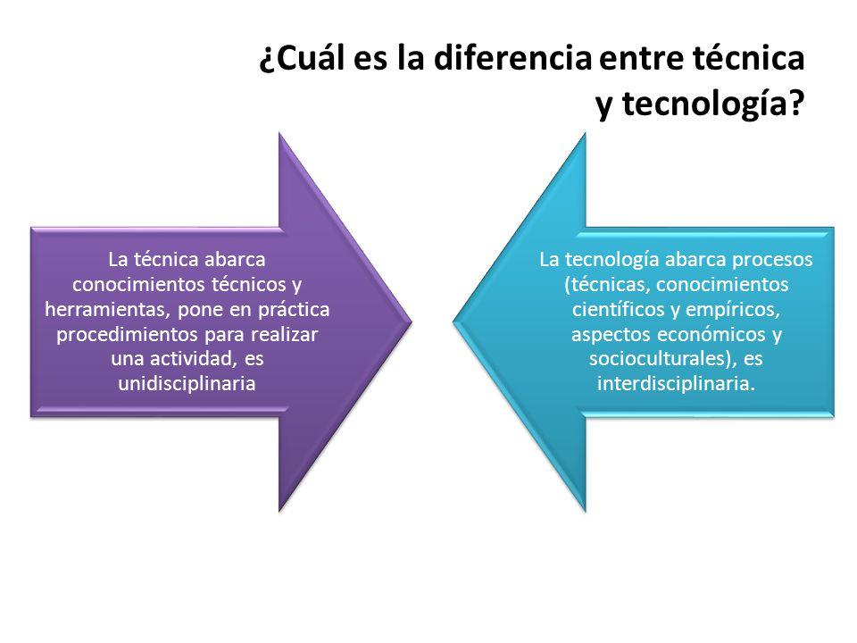 ¿Cuál es la diferencia entre tecnología y ciencia.