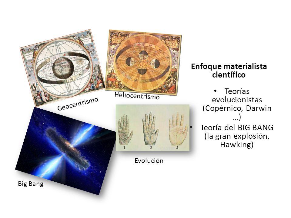 Enfoque materialista científico Teorías evolucionistas (Copérnico, Darwin …) Teoría del BIG BANG (la gran explosión, Hawking) Heliocentrismo Big Bang