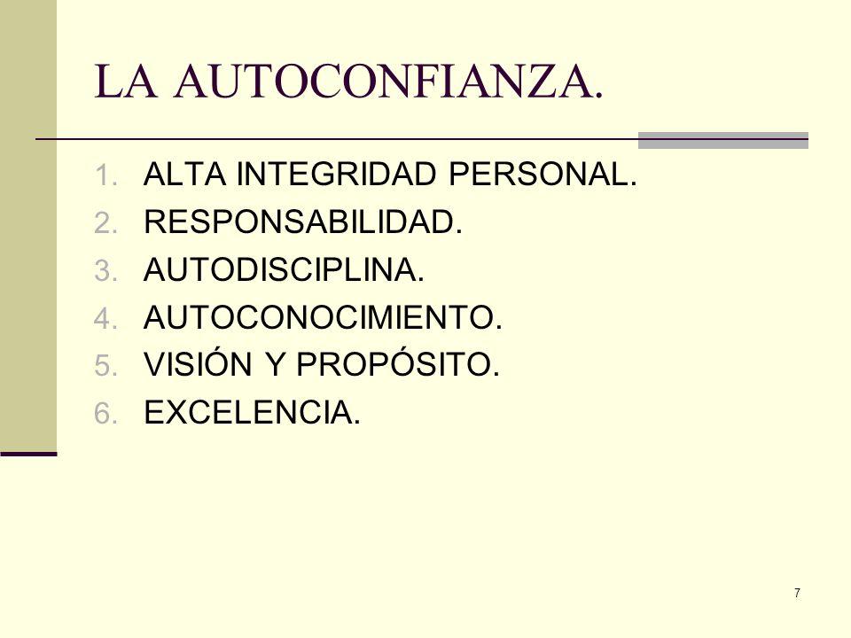7 LA AUTOCONFIANZA. 1. ALTA INTEGRIDAD PERSONAL. 2. RESPONSABILIDAD. 3. AUTODISCIPLINA. 4. AUTOCONOCIMIENTO. 5. VISIÓN Y PROPÓSITO. 6. EXCELENCIA.