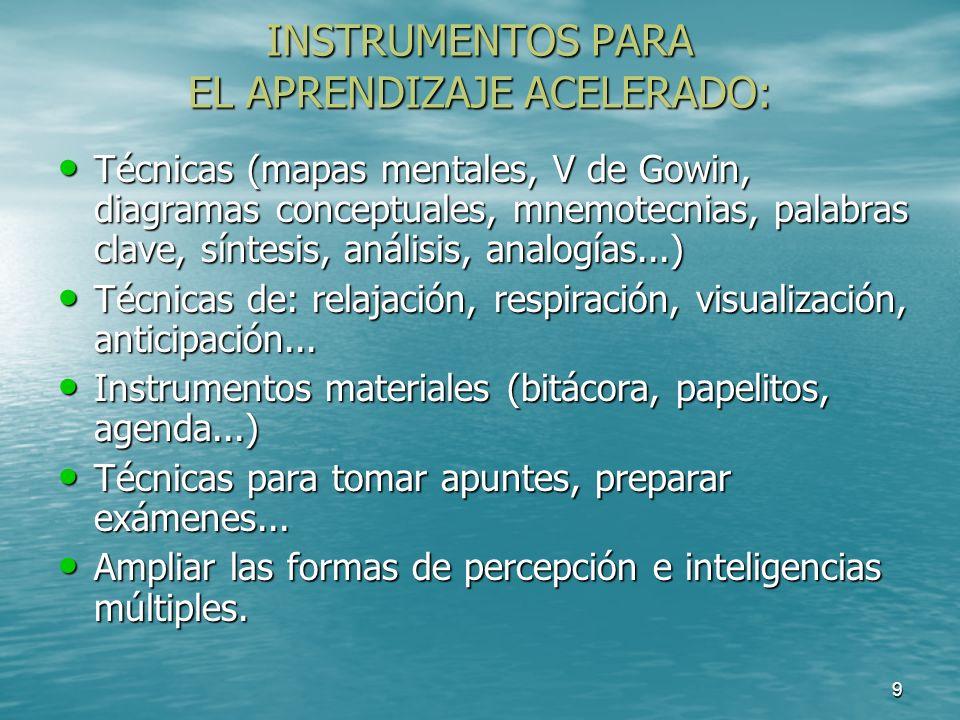 9 INSTRUMENTOS PARA EL APRENDIZAJE ACELERADO: Técnicas (mapas mentales, V de Gowin, diagramas conceptuales, mnemotecnias, palabras clave, síntesis, an