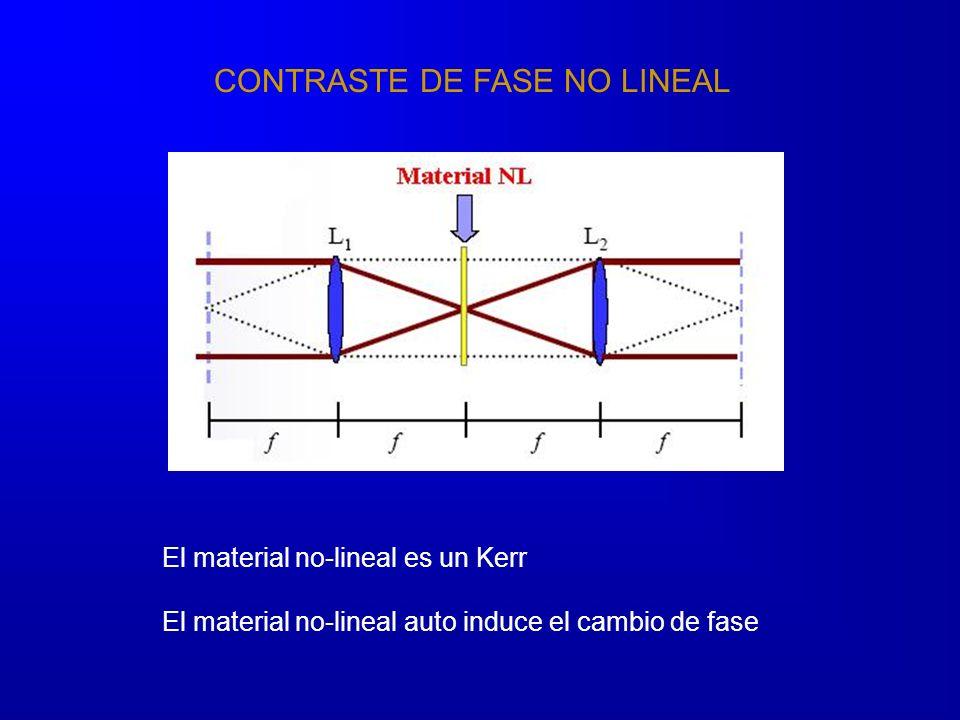 CONTRASTE DE FASE NO LINEAL El material no-lineal es un Kerr El material no-lineal auto induce el cambio de fase