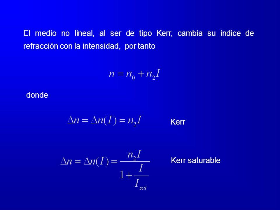 El medio no lineal, al ser de tipo Kerr, cambia su indice de refracción con la intensidad, por tanto donde Kerr Kerr saturable