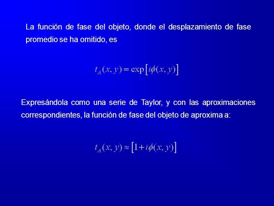 Expresándola como una serie de Taylor, y con las aproximaciones correspondientes, la función de fase del objeto de aproxima a: La función de fase del objeto, donde el desplazamiento de fase promedio se ha omitido, es