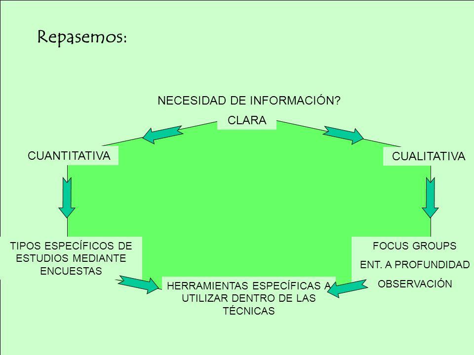 NECESIDAD DE INFORMACIÓN.