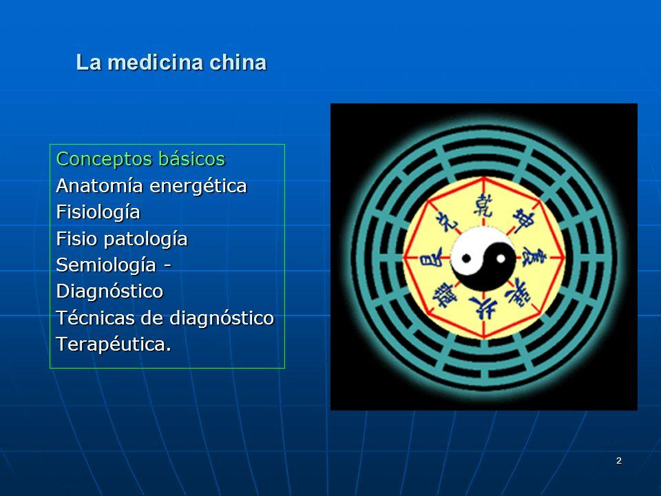 2 La medicina china Conceptos básicos Anatomía energética Fisiología Fisio patología Semiología - Diagnóstico Técnicas de diagnóstico Terapéutica.