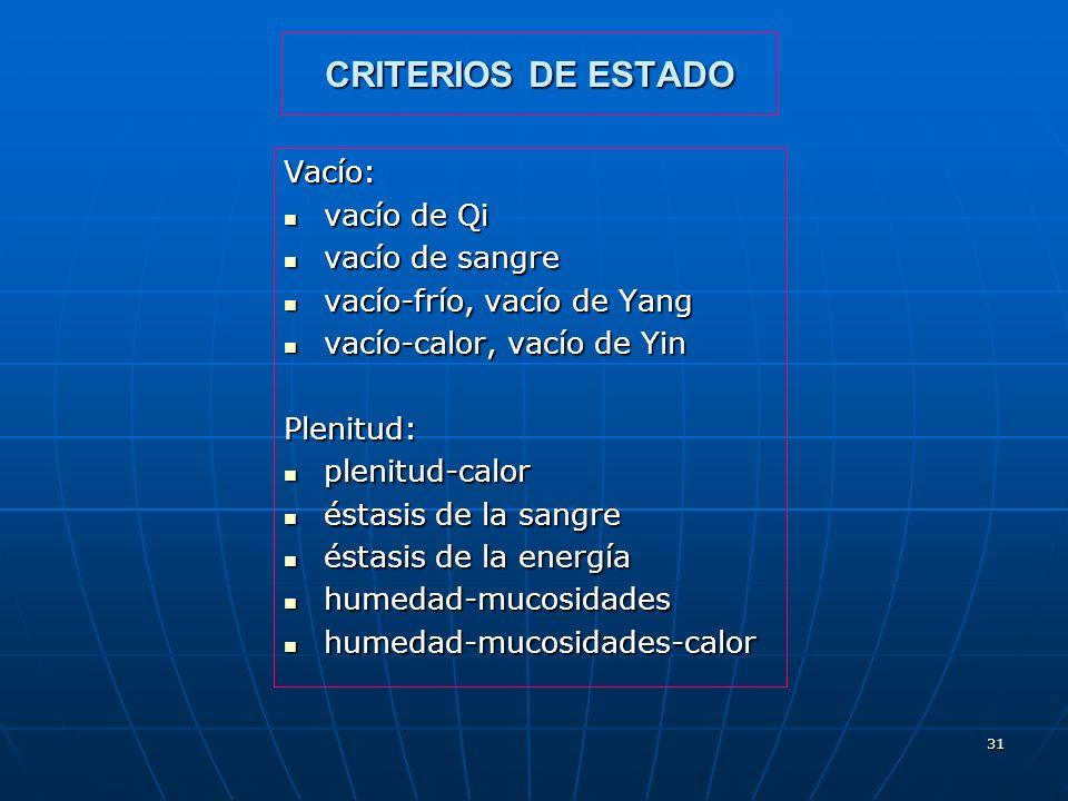 31 CRITERIOS DE ESTADO Vacío: vacío de Qi vacío de Qi vacío de sangre vacío de sangre vacío-frío, vacío de Yang vacío-frío, vacío de Yang vacío-calor,