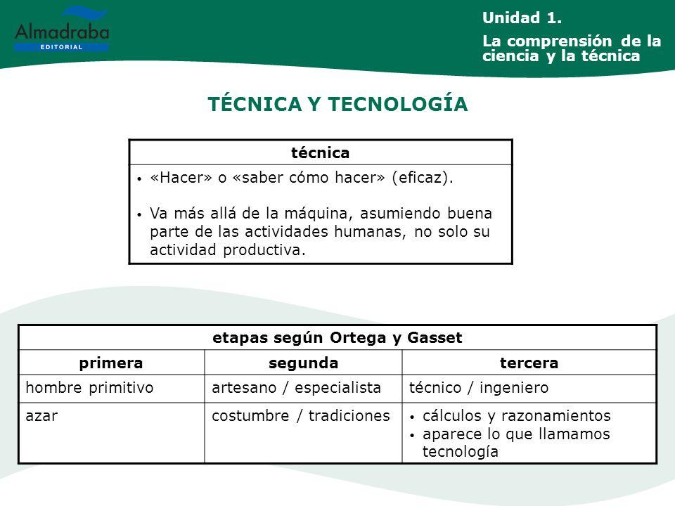 TÉCNICA Y TECNOLOGÍA técnica «Hacer» o «saber cómo hacer» (eficaz). Va más allá de la máquina, asumiendo buena parte de las actividades humanas, no so
