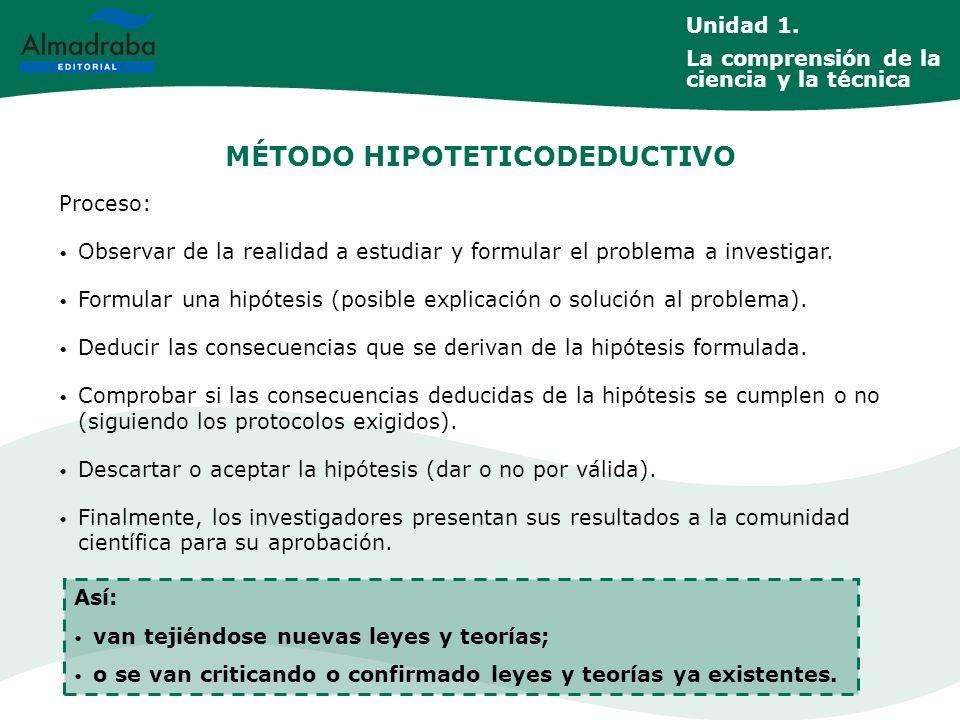MÉTODO HIPOTETICODEDUCTIVO Proceso: Observar de la realidad a estudiar y formular el problema a investigar. Formular una hipótesis (posible explicació