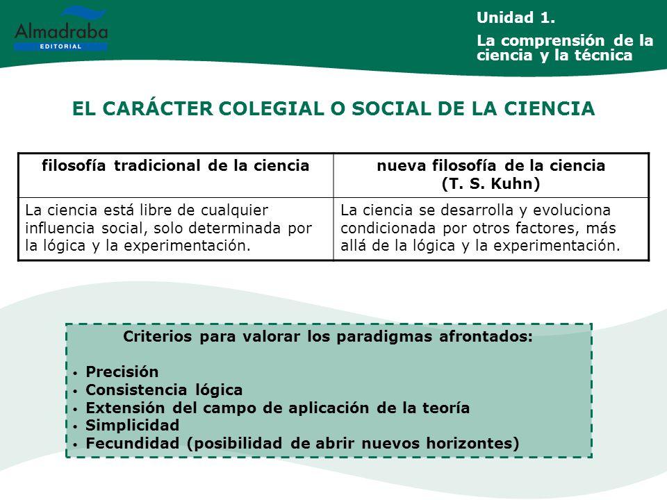 EL CARÁCTER COLEGIAL O SOCIAL DE LA CIENCIA filosofía tradicional de la ciencianueva filosofía de la ciencia (T. S. Kuhn) La ciencia está libre de cua