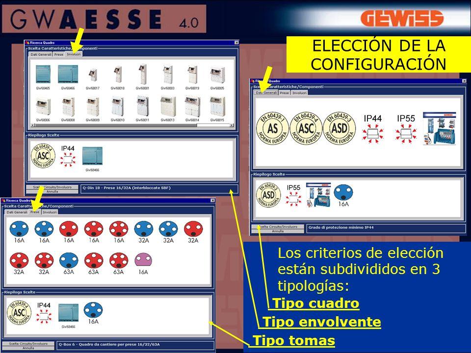 Los criterios de elección están subdivididos en 3 tipologías: Tipo cuadro Tipo envolvente Tipo tomas ELECCIÓN DE LA CONFIGURACIÓN