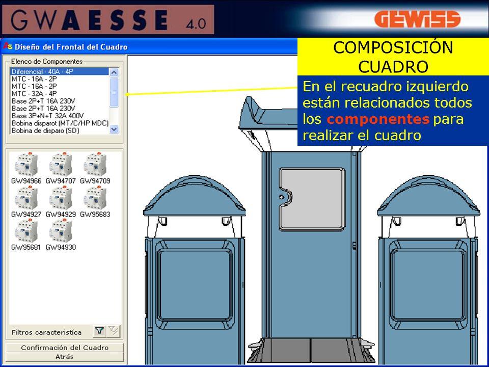 COMPOSICIÓN CUADRO En el recuadro izquierdo están relacionados todos los componentes para realizar el cuadro
