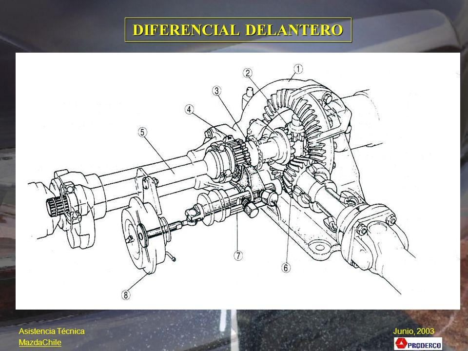 DIFERENCIAL DELANTERO Asistencia Técnica Junio, 2003 MazdaChile