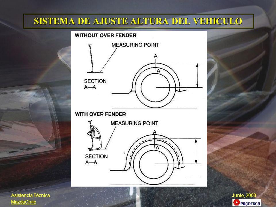 SISTEMA DE AJUSTE ALTURA DEL VEHICULO Asistencia Técnica Junio, 2003 MazdaChile