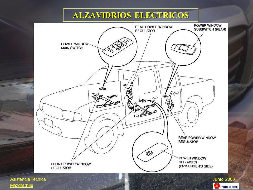 ALZAVIDRIOS ELECTRICOS Asistencia Técnica Junio, 2003 MazdaChile