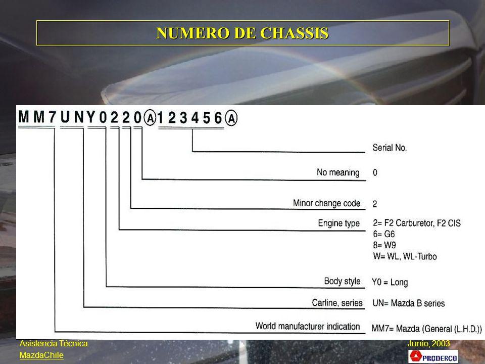 NUMERO DE CHASSIS Asistencia Técnica Junio, 2003 MazdaChile