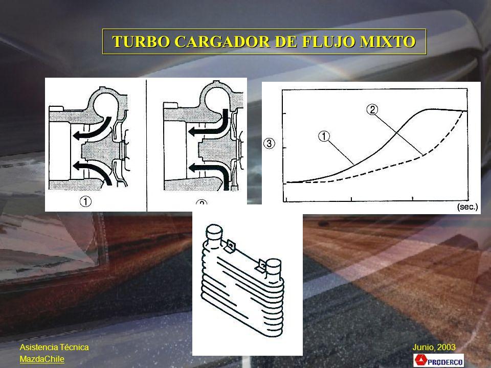 VALVULA SENSITIVA A LA PROPORCION DE CARGA (LSPV) Asistencia Técnica Junio, 2003 MazdaChile