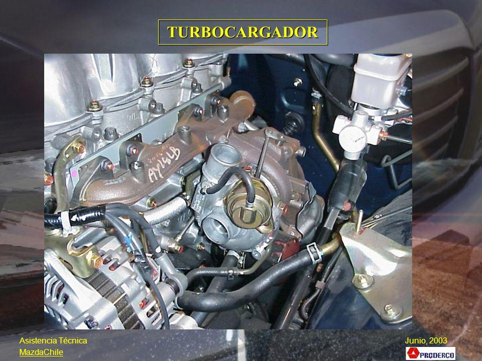 TURBOCARGADOR Asistencia Técnica Junio, 2003 MazdaChile