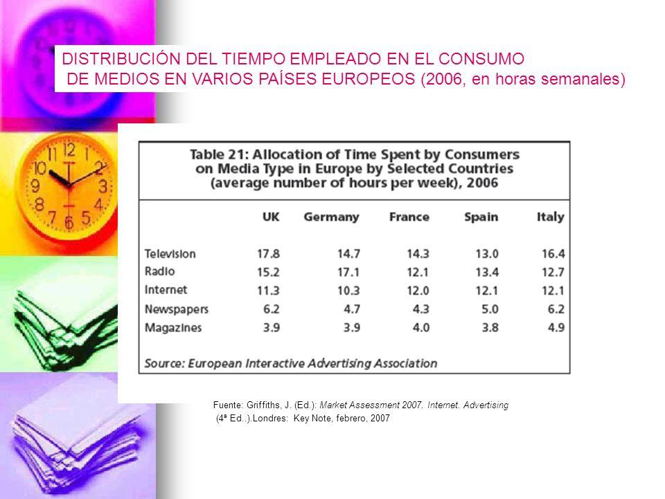 DISTRIBUCIÓN DEL TIEMPO EMPLEADO EN EL CONSUMO DE MEDIOS EN VARIOS PAÍSES EUROPEOS (2006, en horas semanales) Fuente: Griffiths, J.