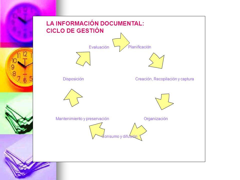 Planificación Organización Consumo y difusión Mantenimiento y preservación Disposición Evaluación LA INFORMACIÓN DOCUMENTAL: CICLO DE GESTIÓN