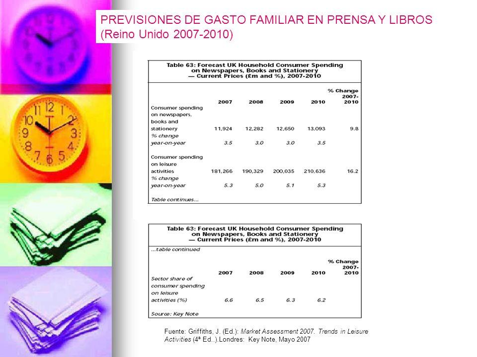 PREVISIONES DE GASTO FAMILIAR EN PRENSA Y LIBROS (Reino Unido 2007-2010) Fuente: Griffiths, J.