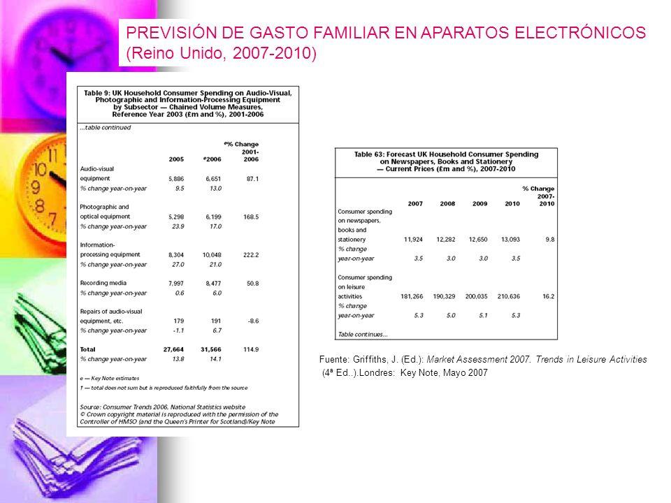 PREVISIÓN DE GASTO FAMILIAR EN APARATOS ELECTRÓNICOS (Reino Unido, 2007-2010) Fuente: Griffiths, J.