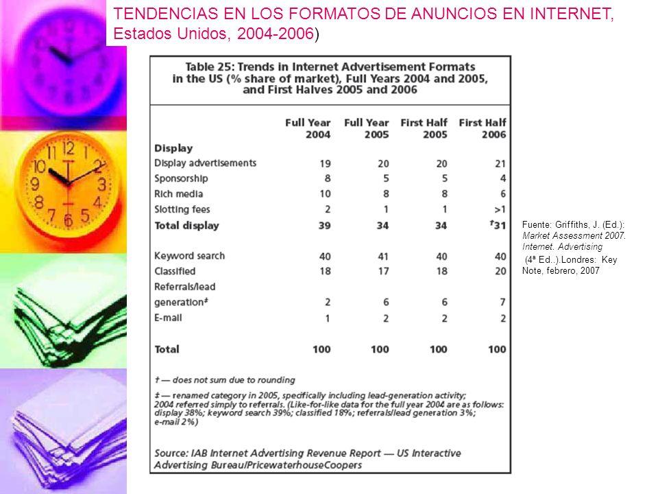 TENDENCIAS EN LOS FORMATOS DE ANUNCIOS EN INTERNET, Estados Unidos, 2004-2006) Fuente: Griffiths, J.