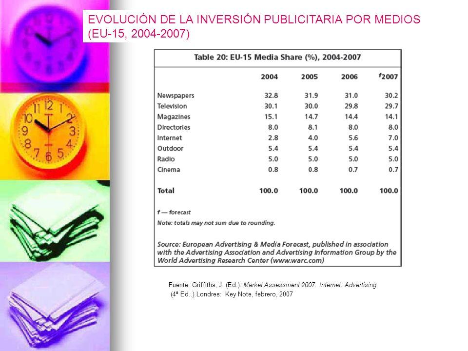 EVOLUCIÓN DE LA INVERSIÓN PUBLICITARIA POR MEDIOS (EU-15, 2004-2007) Fuente: Griffiths, J.