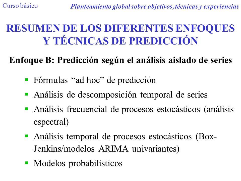 Curso básico Planteamiento global sobre objetivos, técnicas y experiencias Enfoque B: Predicción según el análisis aislado de series Fórmulas ad hoc d