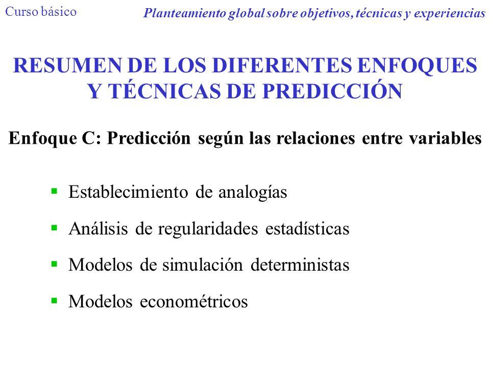 Curso básico Planteamiento global sobre objetivos, técnicas y experiencias Enfoque C: Predicción según las relaciones entre variables Establecimiento