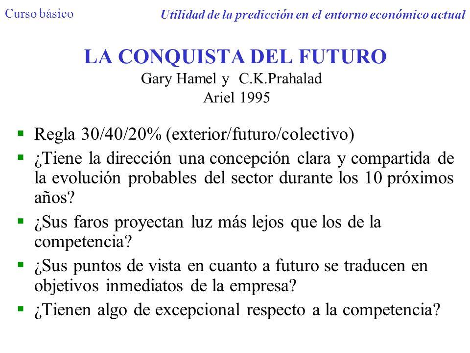 LA CONQUISTA DEL FUTURO Gary Hamel y C.K.Prahalad Ariel 1995 Regla 30/40/20% (exterior/futuro/colectivo) ¿Tiene la dirección una concepción clara y co