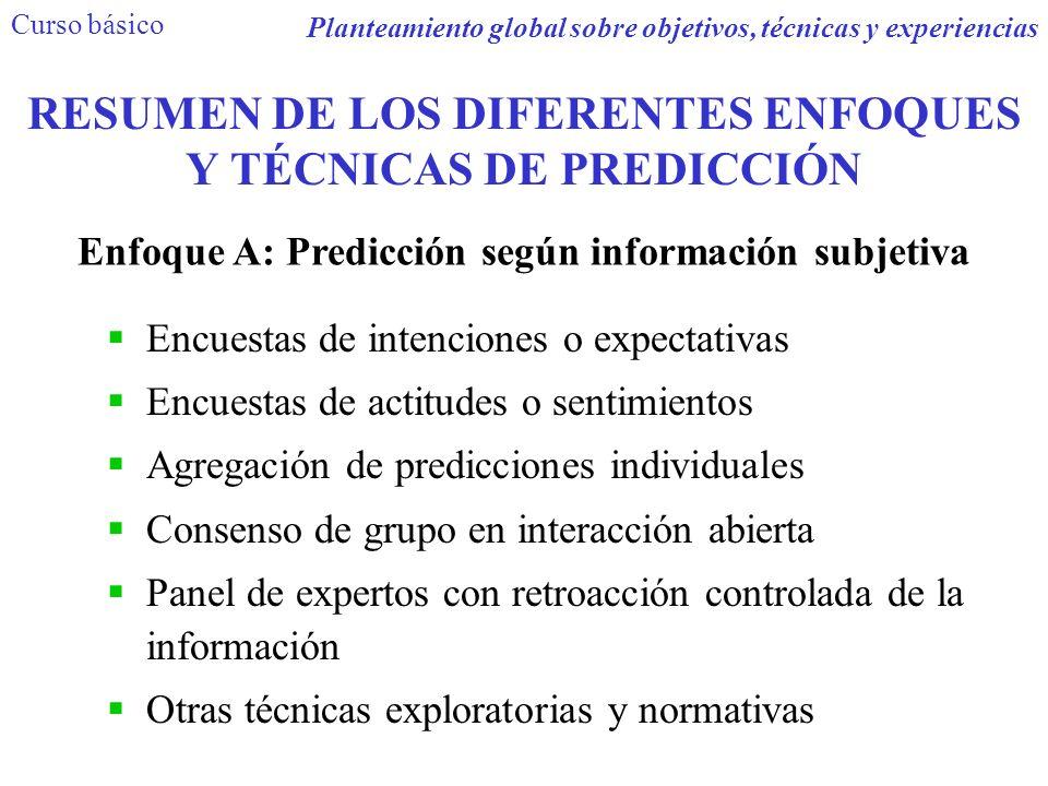 Encuestas de intenciones o expectativas Encuestas de actitudes o sentimientos Agregación de predicciones individuales Consenso de grupo en interacción