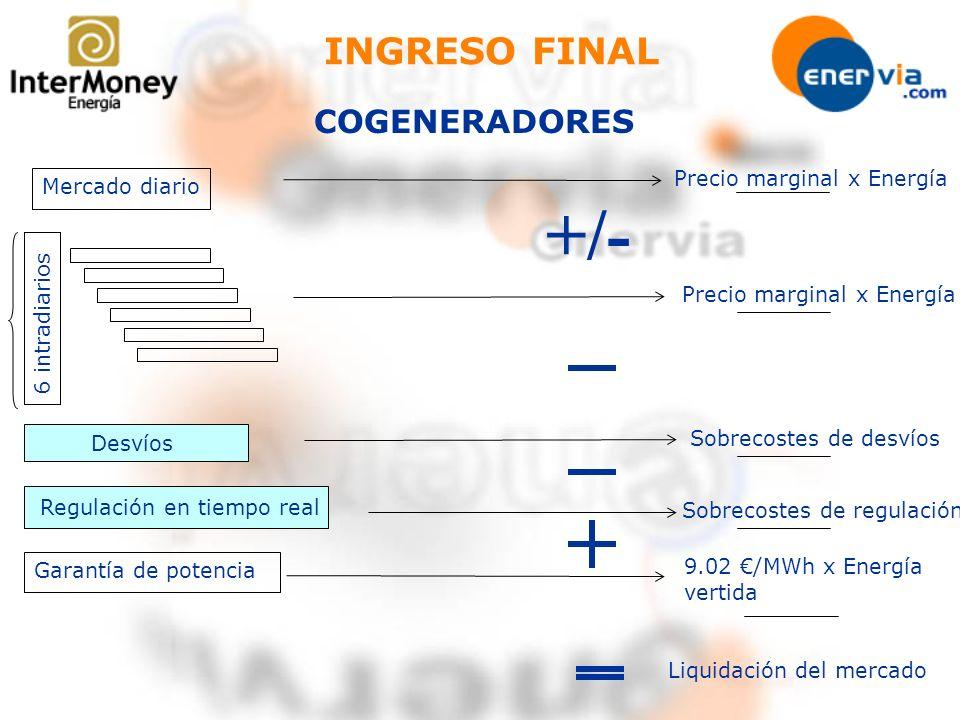 INGRESO FINAL Mercado diario Precio marginal x Energía 6 intradiarios Precio marginal x Energía +/- Desvíos Sobrecostes de desvíos Regulación en tiemp