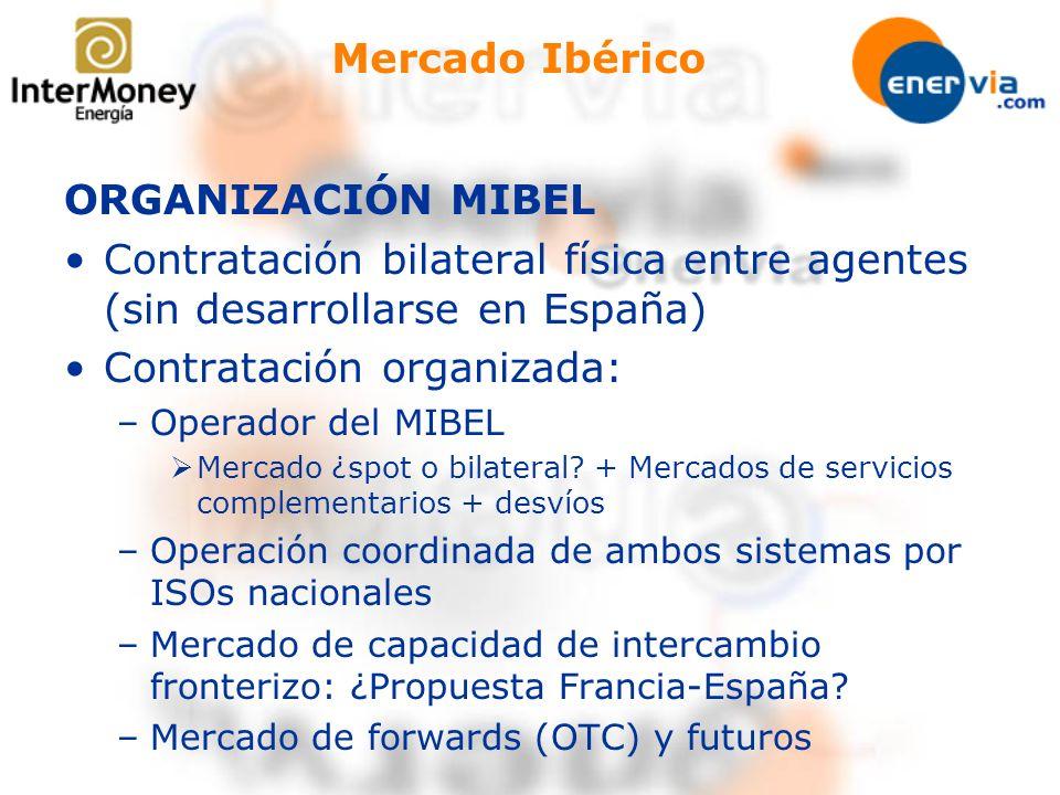 Mercado Ibérico ORGANIZACIÓN MIBEL Contratación bilateral física entre agentes (sin desarrollarse en España) Contratación organizada: –Operador del MI