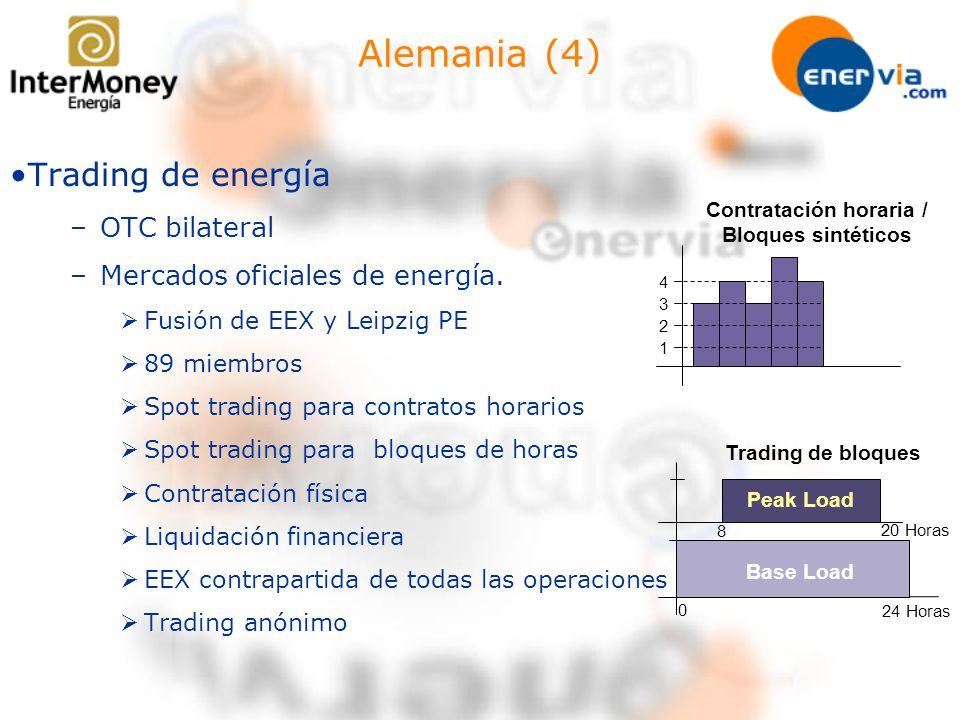 Alemania (4) Trading de energía –OTC bilateral –Mercados oficiales de energía. Fusión de EEX y Leipzig PE 89 miembros Spot trading para contratos hora